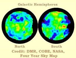 Galactic Hemispheres